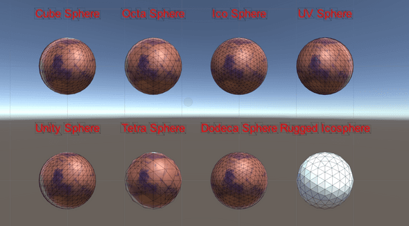 All the different spheres